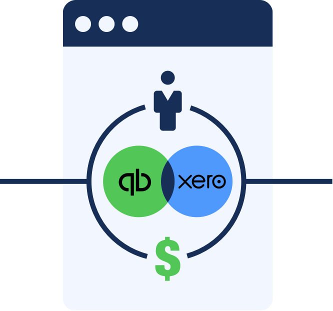 Improve your accounts receivable automation efficiency with Plooto's integration with QuickBooks and Xero
